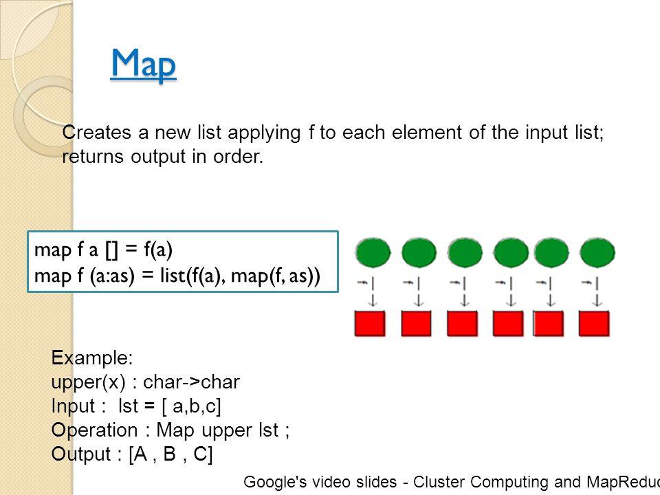 Map map f a [] = f(a) map f (a:as) = list(f(a), map(f, as))